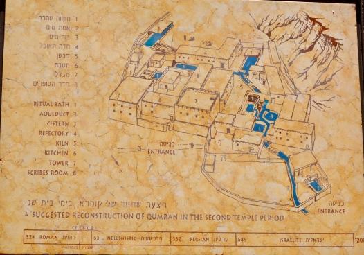 Qumran compound, illustrated